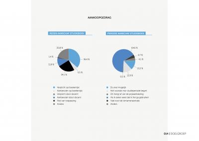 Onderzoeksrapport Marketingfacts Jaarboek