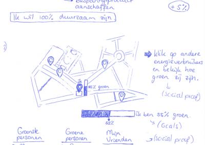 eFocus_Schetsen persuasive toepassingen2